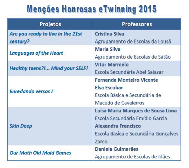 2_mencoes_honrosas_2015